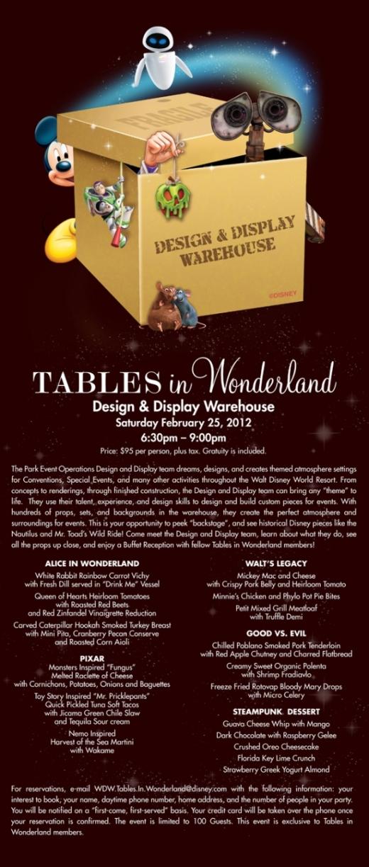 TIW February Event